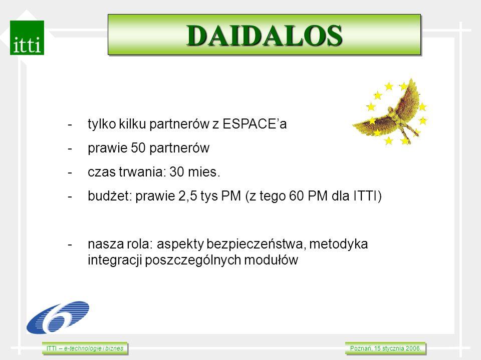 ITTI – e-technologie i biznes Poznań, 15 stycznia 2006. DAIDALOSDAIDALOS -tylko kilku partnerów z ESPACEa -prawie 50 partnerów -czas trwania: 30 mies.