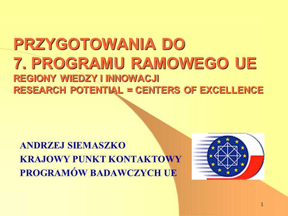 A.Siemaszko 2 Regiony Wiedzy i Innowacji SYNERGIA