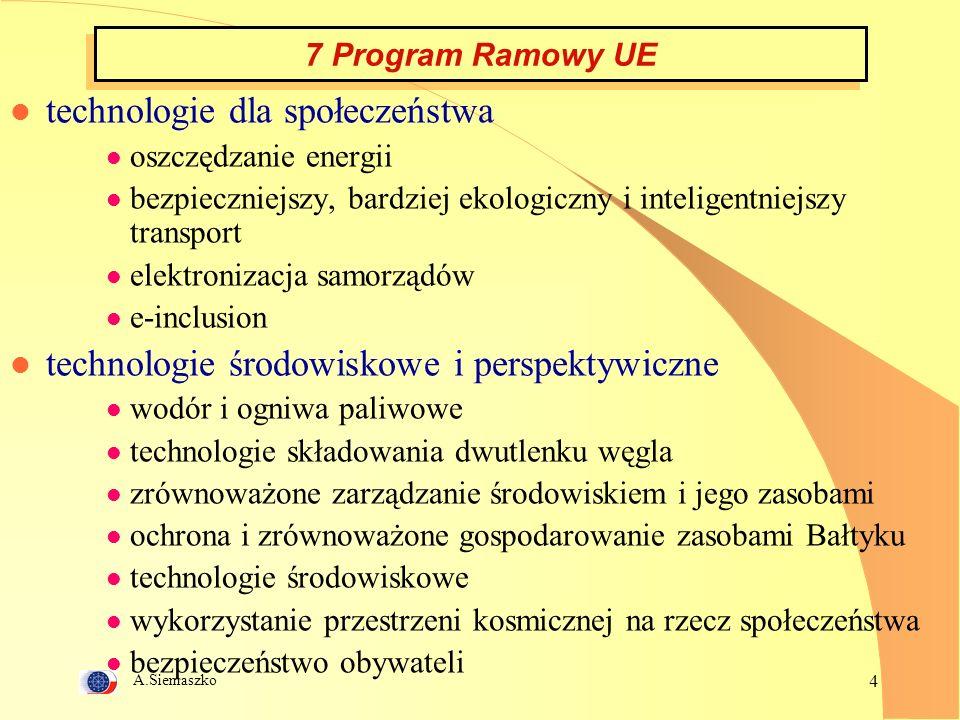 A.Siemaszko 4 l technologie dla społeczeństwa l oszczędzanie energii l bezpieczniejszy, bardziej ekologiczny i inteligentniejszy transport l elektronizacja samorządów l e-inclusion l technologie środowiskowe i perspektywiczne l wodór i ogniwa paliwowe l technologie składowania dwutlenku węgla l zrównoważone zarządzanie środowiskiem i jego zasobami l ochrona i zrównoważone gospodarowanie zasobami Bałtyku l technologie środowiskowe l wykorzystanie przestrzeni kosmicznej na rzecz społeczeństwa l bezpieczeństwo obywateli 7 Program Ramowy UE