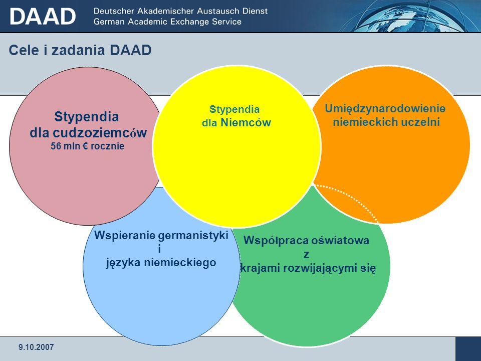 9.10.2007 Ministerstwo Spraw Zagranicznych 117,1 mln EUR = 47,3 % Federalne Ministerstwo Edukacji i Badań Naukowych 65,1 mln EUR = 26,3 % Ministerstwo Współpracy Gospodarczej i Rozwoju 23,4 mln EUR = 9,4 % Unia Europejska 26,3 mln EUR = 10,6 % Pozostałe środki 15,9 mln EUR = 6,4 % 247,9 mln EUR Ź ródła finansowania DAAD w 2005