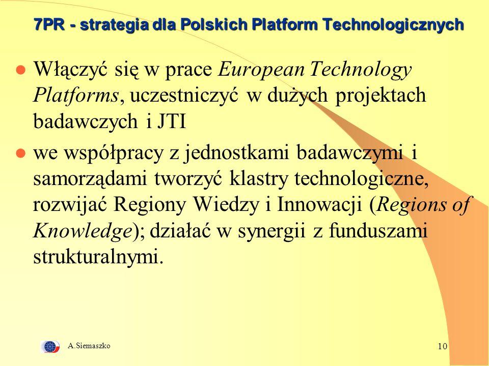 A.Siemaszko 10 7PR - strategia dla Polskich Platform Technologicznych l Włączyć się w prace European Technology Platforms, uczestniczyć w dużych projektach badawczych i JTI l we współpracy z jednostkami badawczymi i samorządami tworzyć klastry technologiczne, rozwijać Regiony Wiedzy i Innowacji (Regions of Knowledge); działać w synergii z funduszami strukturalnymi.