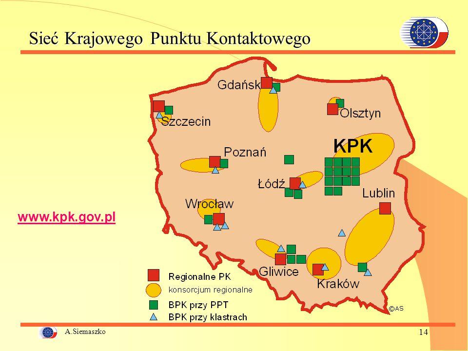 A.Siemaszko 14 Sieć Krajowego Punktu Kontaktowego www.kpk.gov.pl