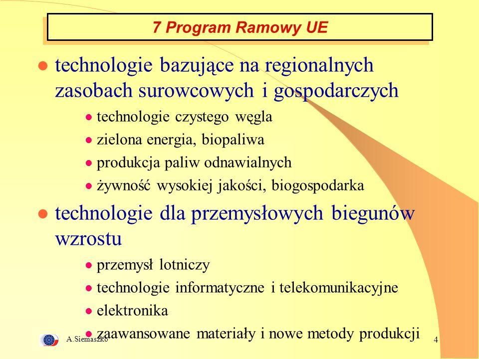 A.Siemaszko 4 l technologie bazujące na regionalnych zasobach surowcowych i gospodarczych l technologie czystego węgla l zielona energia, biopaliwa l produkcja paliw odnawialnych l żywność wysokiej jakości, biogospodarka l technologie dla przemysłowych biegunów wzrostu l przemysł lotniczy l technologie informatyczne i telekomunikacyjne l elektronika l zaawansowane materiały i nowe metody produkcji 7 Program Ramowy UE