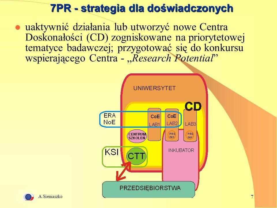 A.Siemaszko 8 7PR - strategia dla doświadczonych l W ramach CD wyodrębnić zespoły początkujących (2-8 lat po doktoracie) i doświadczonych badaczy; aplikować o granty indywidualne do Europejskiej Rady Badawczej; l W ramach CD utworzyć międzynarodowe centrum szkoleniowe obejmujące np.