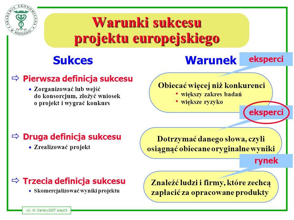 (c) W. Cellary 2007, slajd 3 Warunki sukcesu projektu europejskiego Pierwsza definicja sukcesu Zorganizować lub wejść do konsorcjum, złożyć wniosek o