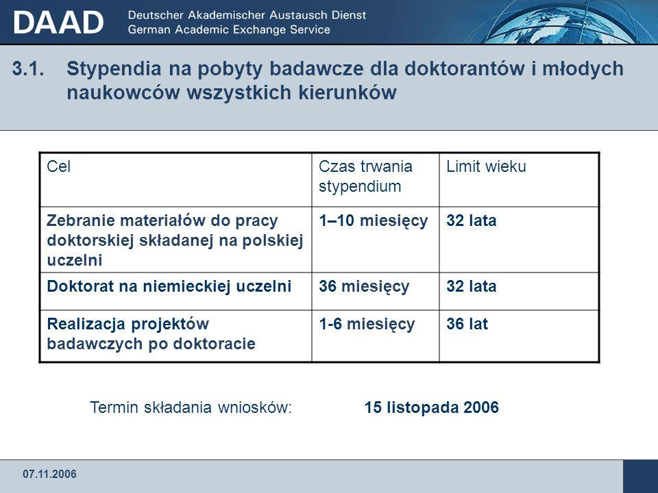 07.11.2006 3. Badania naukowe w Niemczech 3.5.