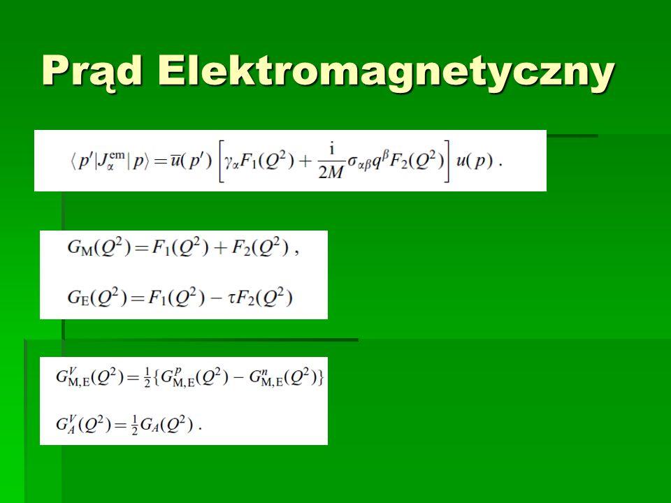 Prąd Elektromagnetyczny