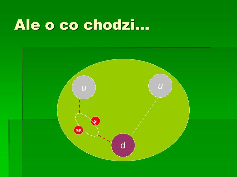 Neutrina, CC i NC d d u u d u W+W+ d d u d d u Z0Z0 d d u d d u Z0Z0