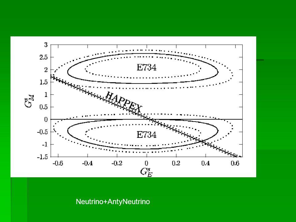 Neutrino+AntyNeutrino