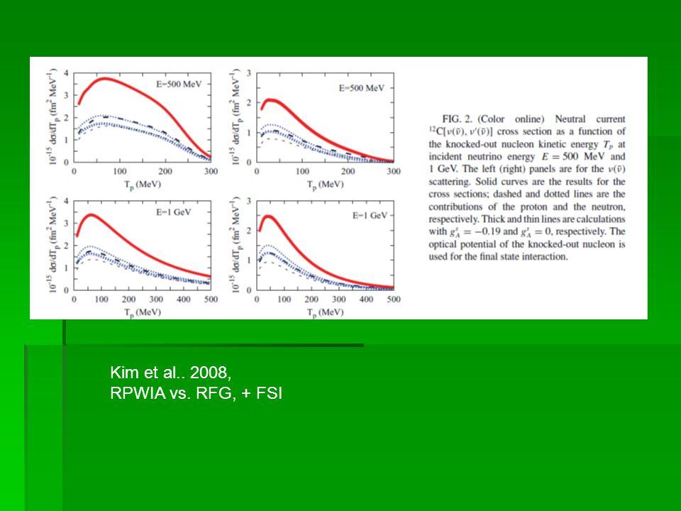 Kim et al.. 2008, RPWIA vs. RFG, + FSI