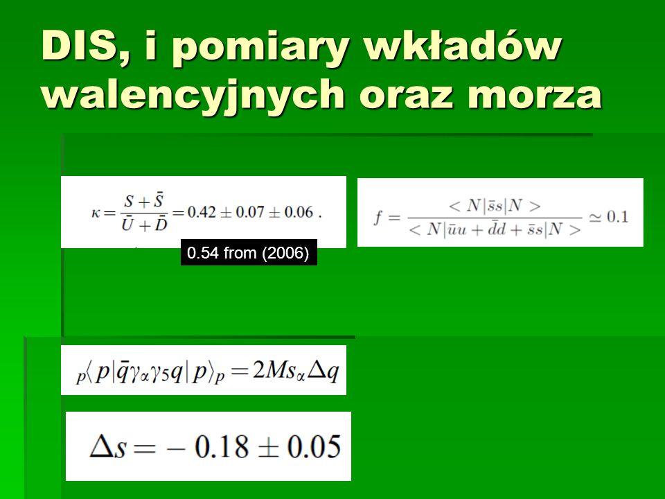 DIS, i pomiary wkładów walencyjnych oraz morza 0.54 from (2006)
