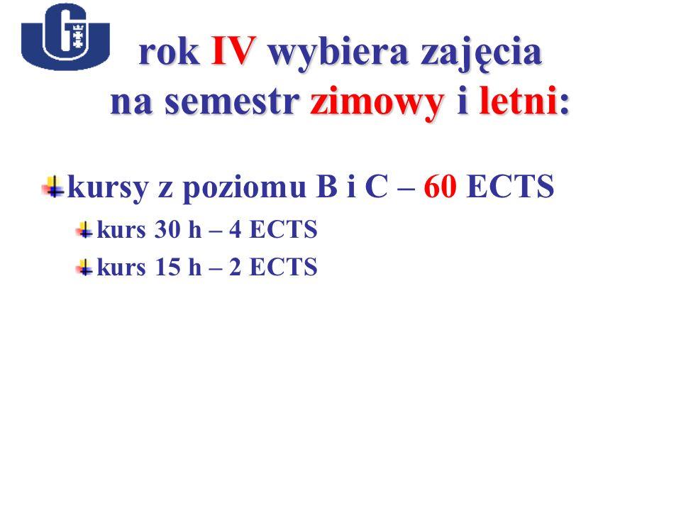 rok IV wybiera zajęcia na semestr zimowy i letni: kursy z poziomu B i C – 60 ECTS kurs 30 h – 4 ECTS kurs 15 h – 2 ECTS