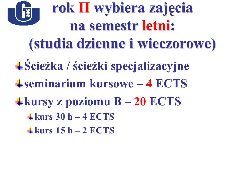 rok II wybiera zajęcia na semestr letni: (studia dzienne i wieczorowe) Ścieżka / ścieżki specjalizacyjne seminarium kursowe – 4 ECTS kursy z poziomu B – 20 ECTS kurs 30 h – 4 ECTS kurs 15 h – 2 ECTS