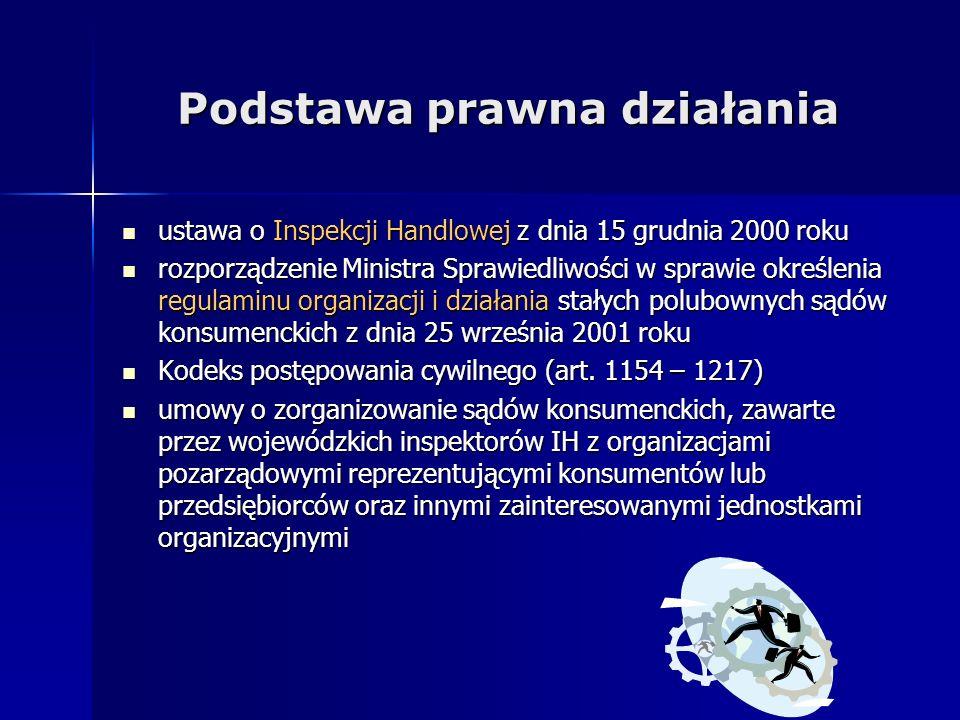 Podstawa prawna działania ustawa o Inspekcji Handlowej z dnia 15 grudnia 2000 roku ustawa o Inspekcji Handlowej z dnia 15 grudnia 2000 roku rozporządz