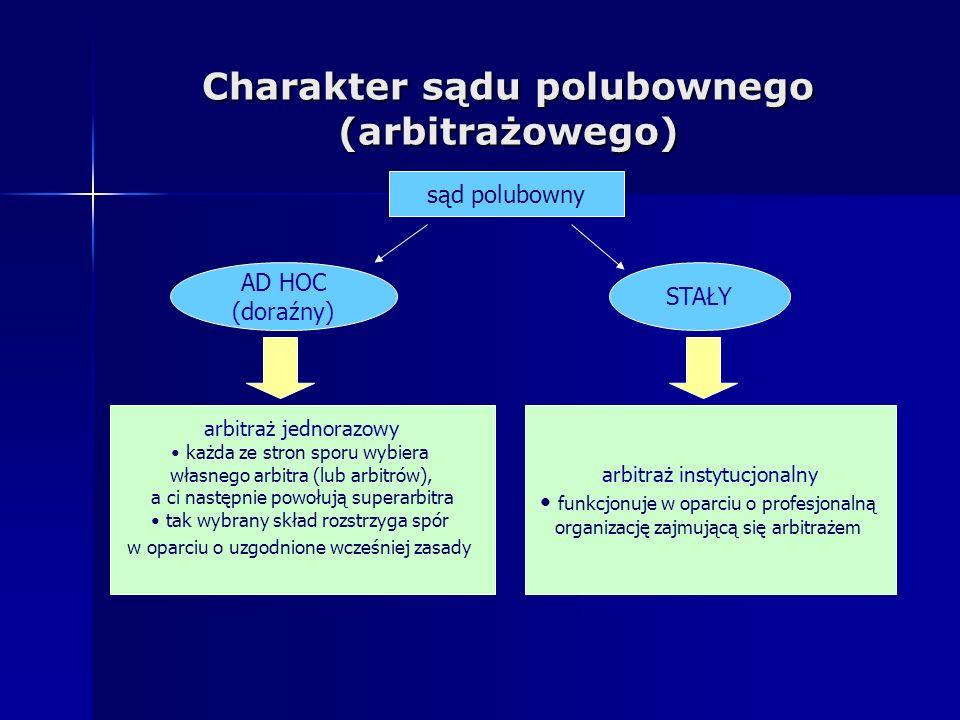 Charakter sądu polubownego (arbitrażowego) sąd polubowny AD HOC (doraźny) STAŁY arbitraż jednorazowy każda ze stron sporu wybiera własnego arbitra (lu