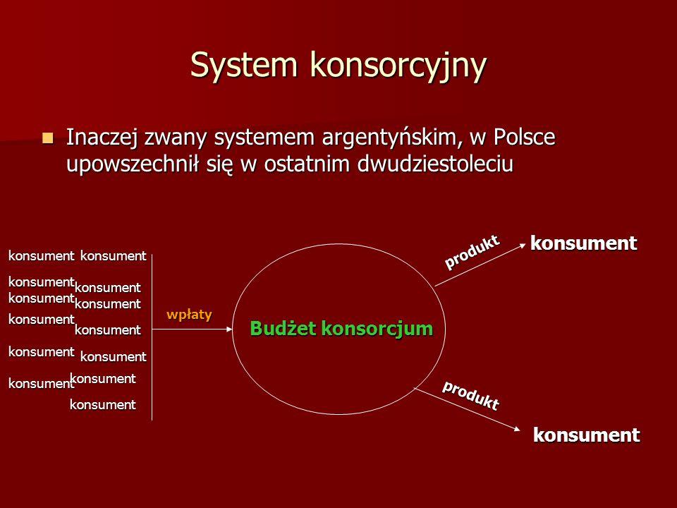 System konsorcyjny Inaczej zwany systemem argentyńskim, w Polsce upowszechnił się w ostatnim dwudziestoleciu Inaczej zwany systemem argentyńskim, w Po
