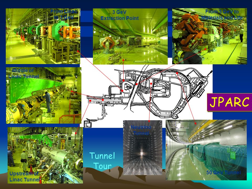 Upstream of Linac Tunnel Neutrino Tunnel 50 GeV Tunnel From 3 GeV to Materials and Life Middle of Linac Tunnel From Linac to 3 GeV 3 GeV Extraction Po