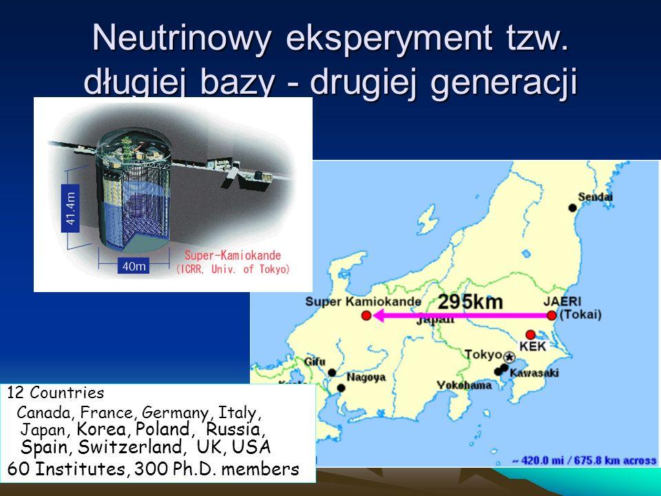 Neutrinowy eksperyment tzw. długiej bazy - drugiej generacji 12 Countries Canada, France, Germany, Italy, Japan, Korea, Poland, Russia, Spain, Switzer