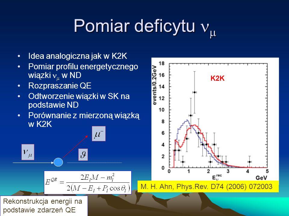 Pomiar deficytu Pomiar deficytu Idea analogiczna jak w K2K Pomiar profilu energetycznego wiązki w ND Rozpraszanie QE Odtworzenie wiązki w SK na podsta