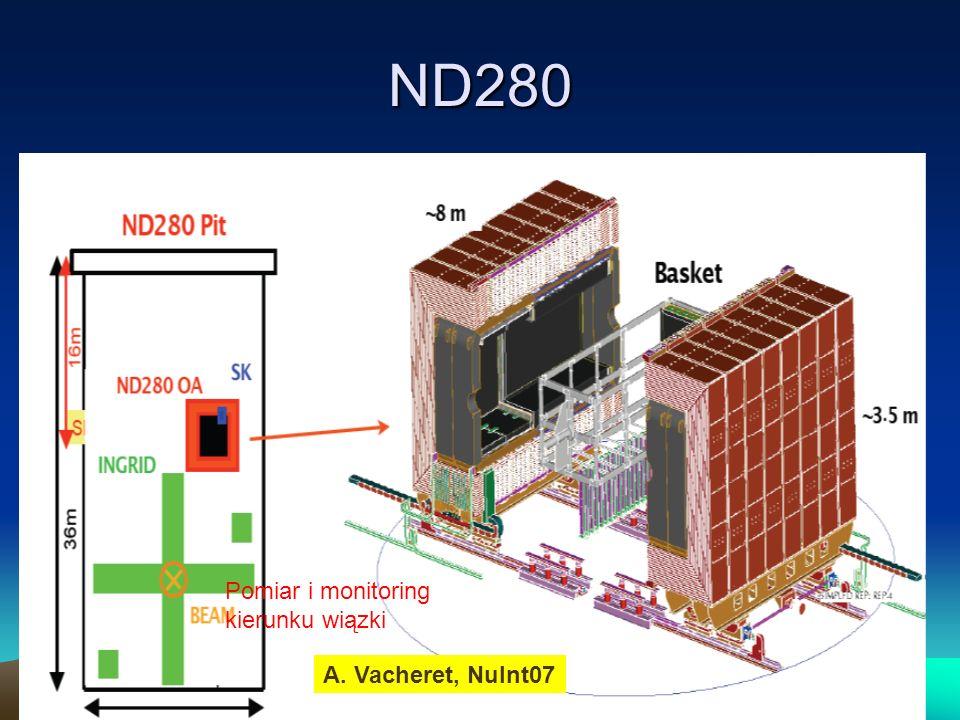 A. Vacheret, NuInt07 ND280 Pomiar i monitoring kierunku wiązki
