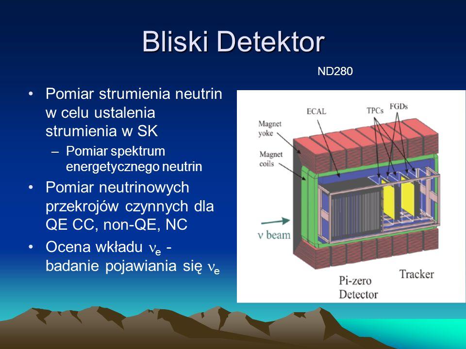 Bliski Detektor Pomiar strumienia neutrin w celu ustalenia strumienia w SK –Pomiar spektrum energetycznego neutrin Pomiar neutrinowych przekrojów czyn