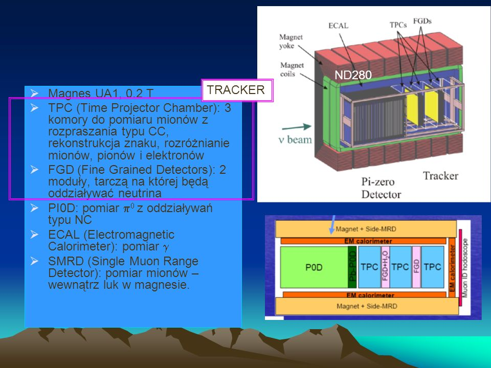 Magnes UA1, 0.2 T TPC (Time Projector Chamber): 3 komory do pomiaru mionów z rozpraszania typu CC, rekonstrukcja znaku, rozróżnianie mionów, pionów i