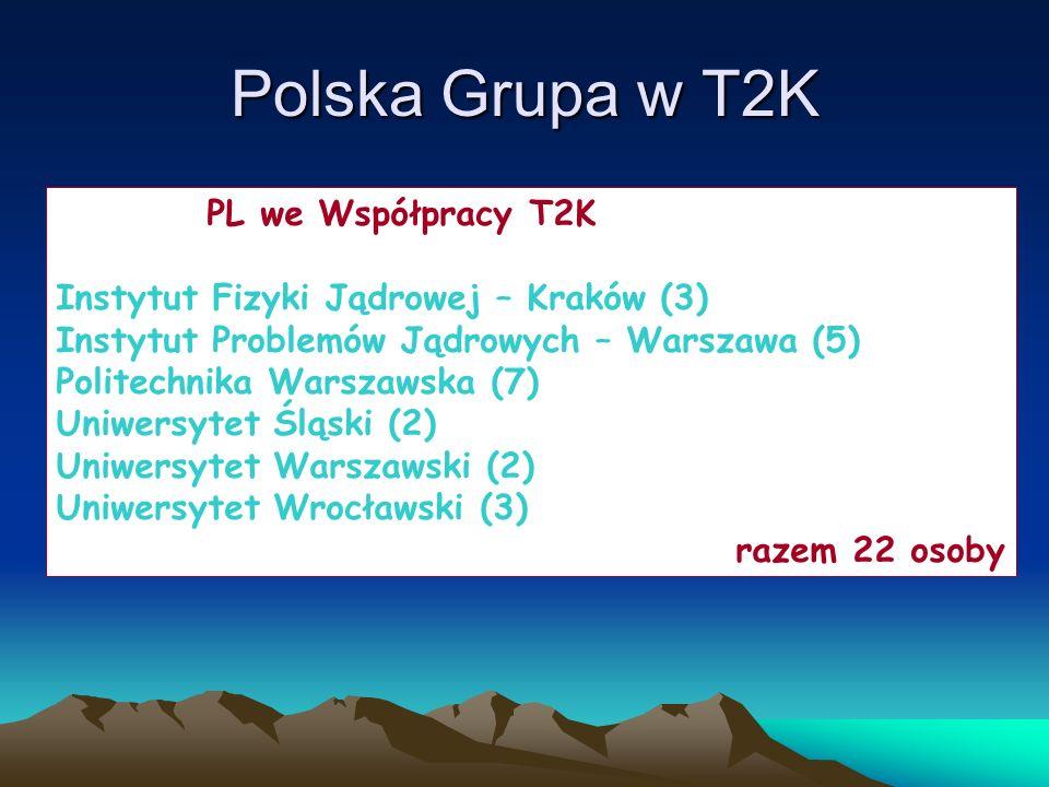 Polska Grupa w T2K PL we Współpracy T2K Instytut Fizyki Jądrowej – Kraków (3) Instytut Problemów Jądrowych – Warszawa (5) Politechnika Warszawska (7)