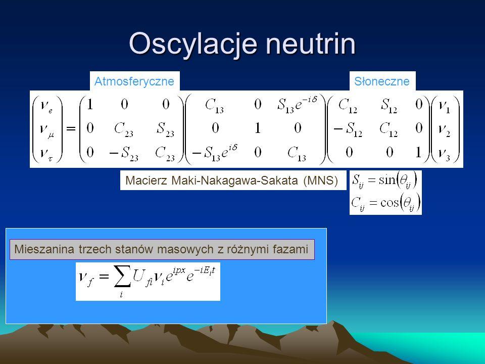 Oscylacje neutrin Macierz Maki-Nakagawa-Sakata (MNS) AtmosferyczneSłoneczne Mieszanina trzech stanów masowych z różnymi fazami
