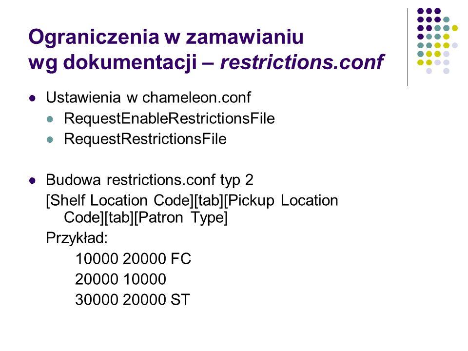 Ograniczenia w zamawianiu wg dokumentacji – restrictions.conf Ustawienia w chameleon.conf RequestEnableRestrictionsFile RequestRestrictionsFile Budowa