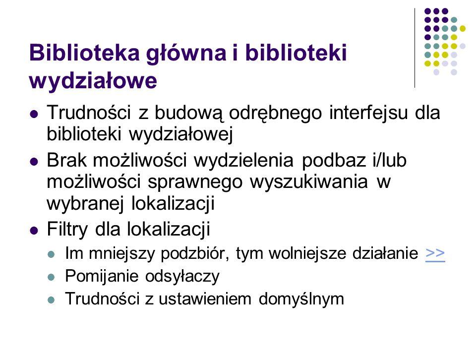 Biblioteka główna i biblioteki wydziałowe Trudności z budową odrębnego interfejsu dla biblioteki wydziałowej Brak możliwości wydzielenia podbaz i/lub