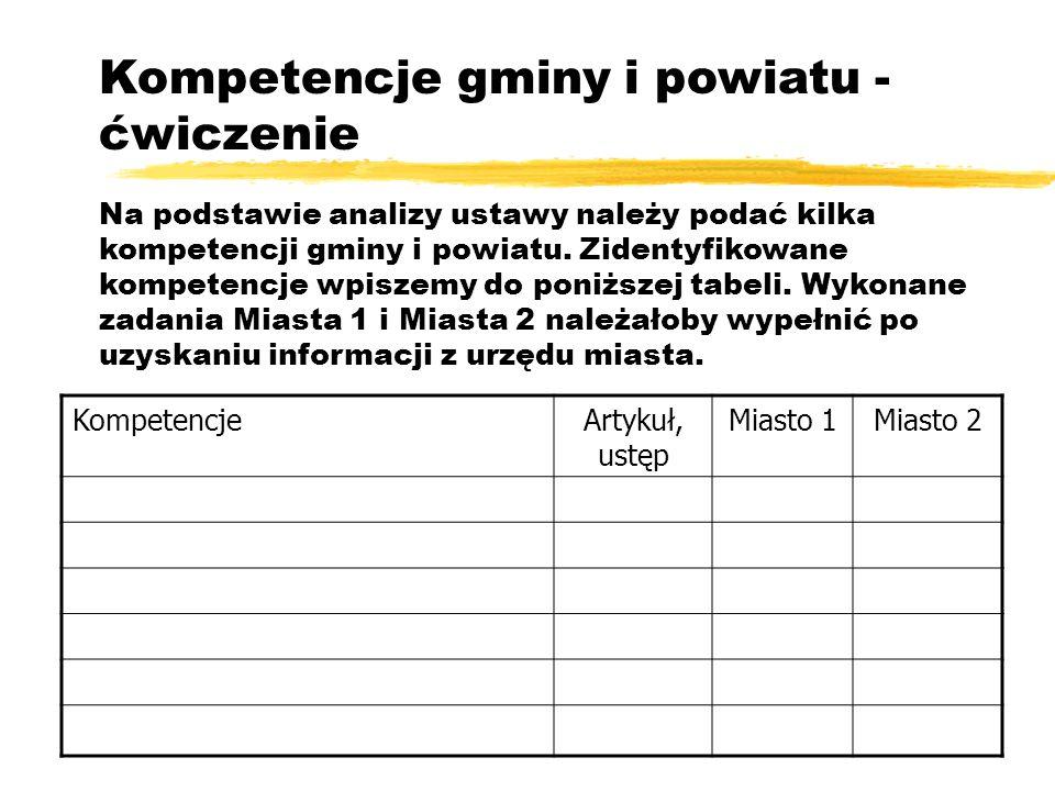 Kompetencje gminy i powiatu - ćwiczenie Na podstawie analizy ustawy należy podać kilka kompetencji gminy i powiatu. Zidentyfikowane kompetencje wpisze