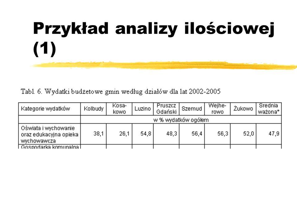 Przykład analizy ilościowej (1)