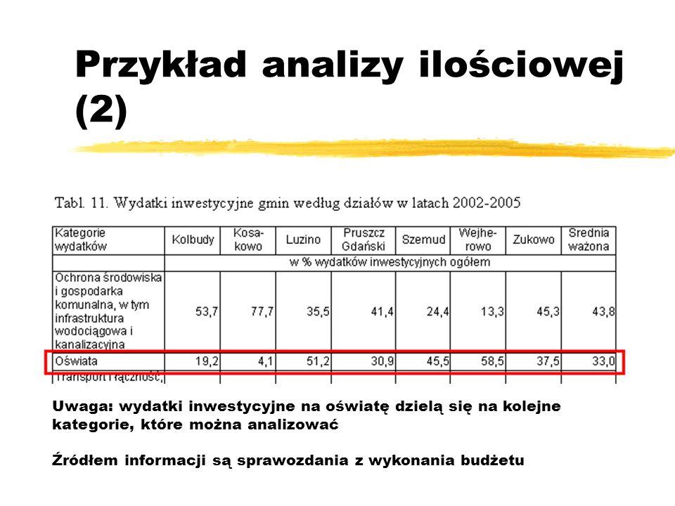 Przykład analizy ilościowej (2) Uwaga: wydatki inwestycyjne na oświatę dzielą się na kolejne kategorie, które można analizować Źródłem informacji są s