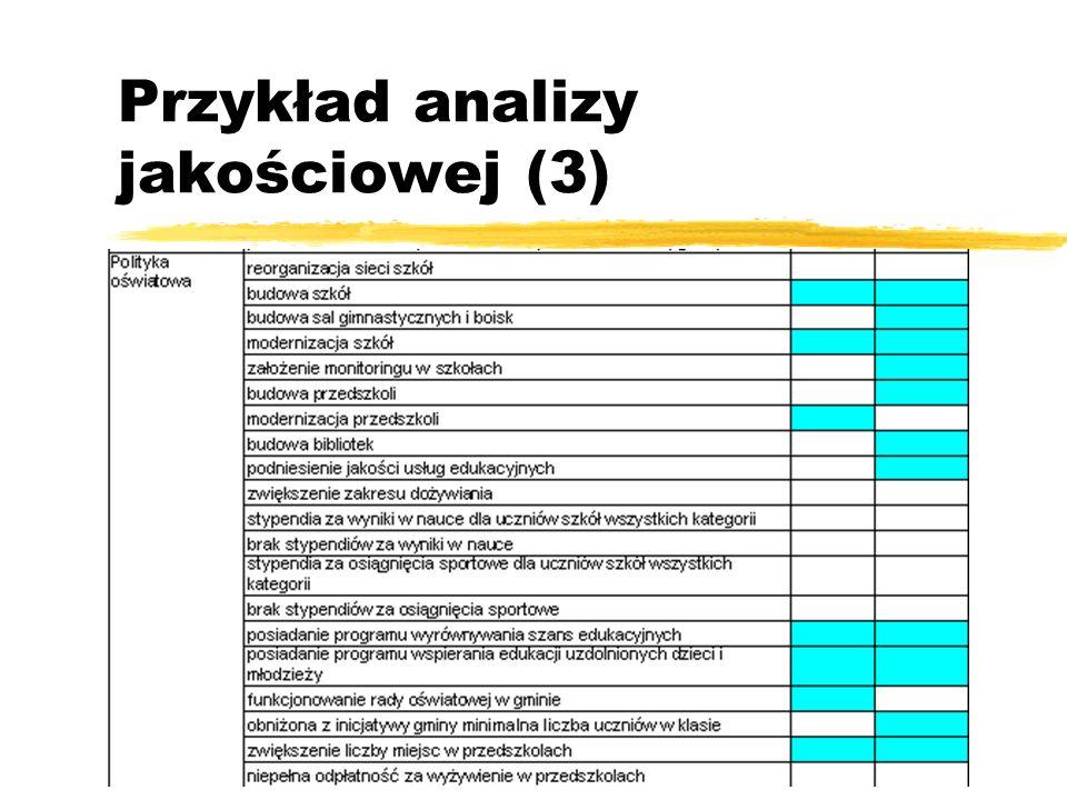Przykład analizy jakościowej (3)