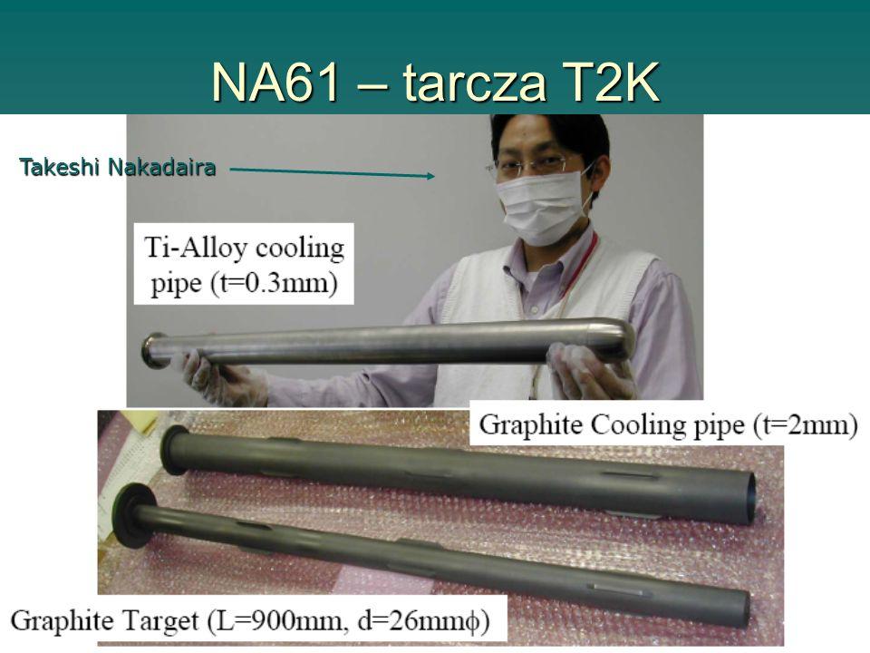 NA61 – tarcza T2K Takeshi Nakadaira