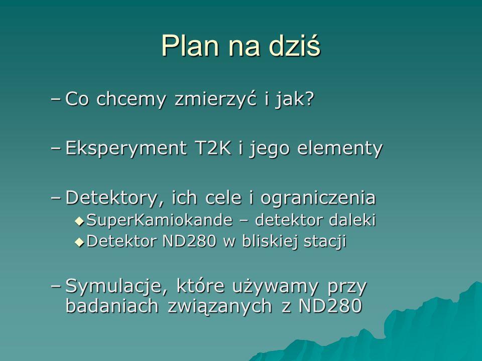 Plan na dziś –Co chcemy zmierzyć i jak.