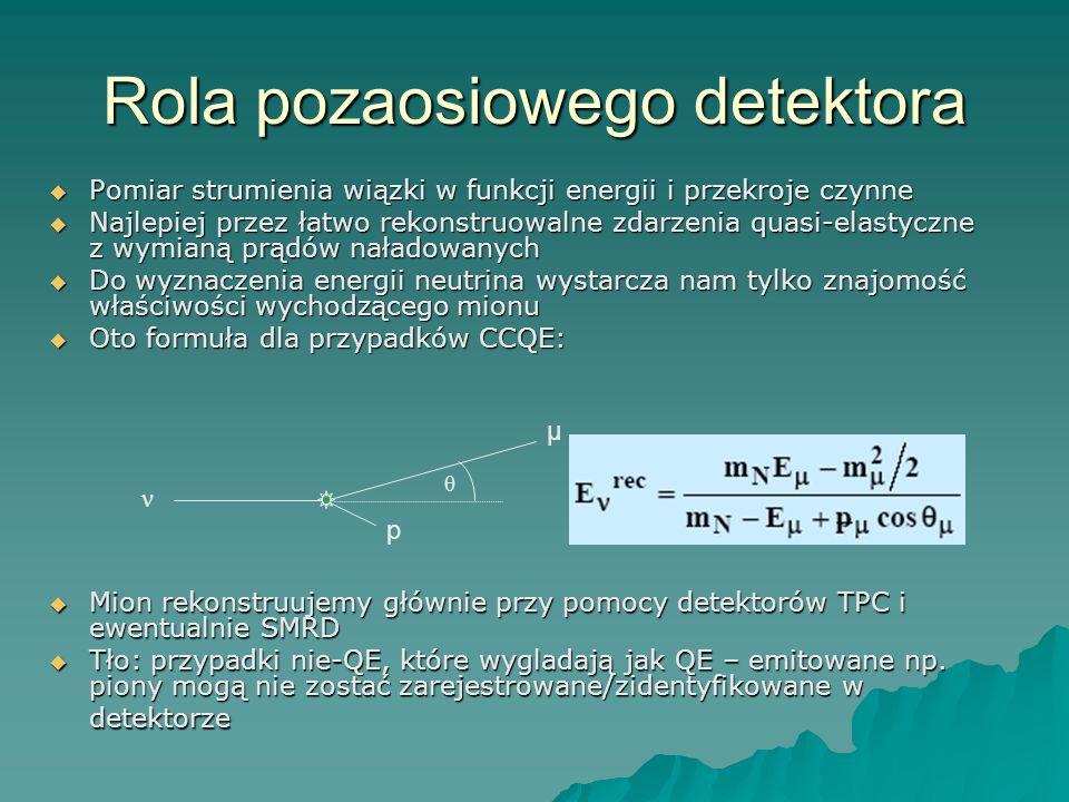 Pomiar strumienia wiązki w funkcji energii i przekroje czynne Pomiar strumienia wiązki w funkcji energii i przekroje czynne Najlepiej przez łatwo rekonstruowalne zdarzenia quasi-elastyczne z wymianą prądów naładowanych Najlepiej przez łatwo rekonstruowalne zdarzenia quasi-elastyczne z wymianą prądów naładowanych Do wyznaczenia energii neutrina wystarcza nam tylko znajomość właściwości wychodzącego mionu Do wyznaczenia energii neutrina wystarcza nam tylko znajomość właściwości wychodzącego mionu Oto formuła dla przypadków CCQE: Oto formuła dla przypadków CCQE: Rola pozaosiowego detektora μ p ν θ Mion rekonstruujemy głównie przy pomocy detektorów TPC i ewentualnie SMRD Mion rekonstruujemy głównie przy pomocy detektorów TPC i ewentualnie SMRD Tło: przypadki nie-QE, które wygladają jak QE – emitowane np.