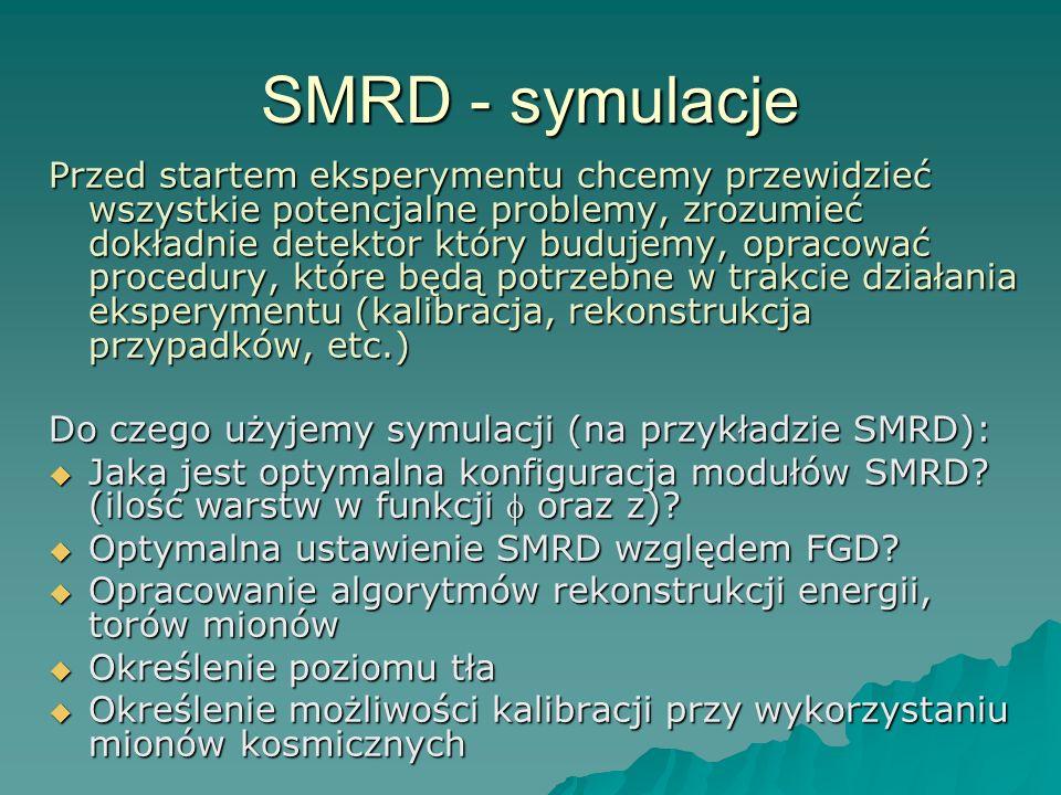 SMRD - symulacje Przed startem eksperymentu chcemy przewidzieć wszystkie potencjalne problemy, zrozumieć dokładnie detektor który budujemy, opracować procedury, które będą potrzebne w trakcie działania eksperymentu (kalibracja, rekonstrukcja przypadków, etc.) Do czego użyjemy symulacji (na przykładzie SMRD): Jaka jest optymalna konfiguracja modułów SMRD.