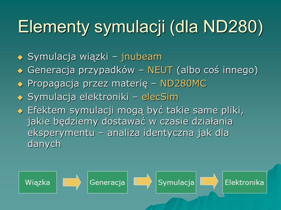 Elementy symulacji (dla ND280) Symulacja wiązki – jnubeam Symulacja wiązki – jnubeam Generacja przypadków – NEUT (albo coś innego) Generacja przypadków – NEUT (albo coś innego) Propagacja przez materię – ND280MC Propagacja przez materię – ND280MC Symulacja elektroniki – elecSim Symulacja elektroniki – elecSim Efektem symulacji mogą być takie same pliki, jakie będziemy dostawać w czasie działania eksperymentu – analiza identyczna jak dla danych Efektem symulacji mogą być takie same pliki, jakie będziemy dostawać w czasie działania eksperymentu – analiza identyczna jak dla danych WiązkaGeneracjaSymulacjaElektronika