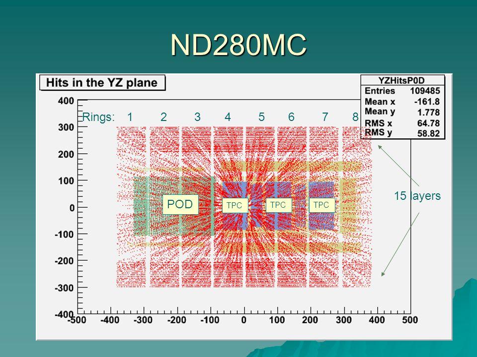 ND280MC 12345678Rings: 15 layers POD TPC