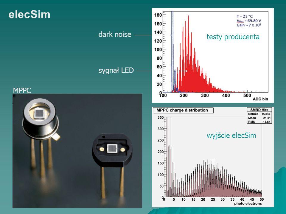 elecSim wyjście elecSim testy producenta dark noise sygnał LED MPPC