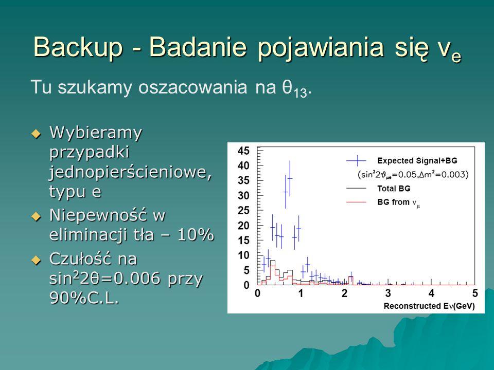 Backup - Badanie pojawiania się v e Wybieramy przypadki jednopierścieniowe, typu e Wybieramy przypadki jednopierścieniowe, typu e Niepewność w eliminacji tła – 10% Niepewność w eliminacji tła – 10% Czułość na sin 2 2θ=0.006 przy 90%C.L.