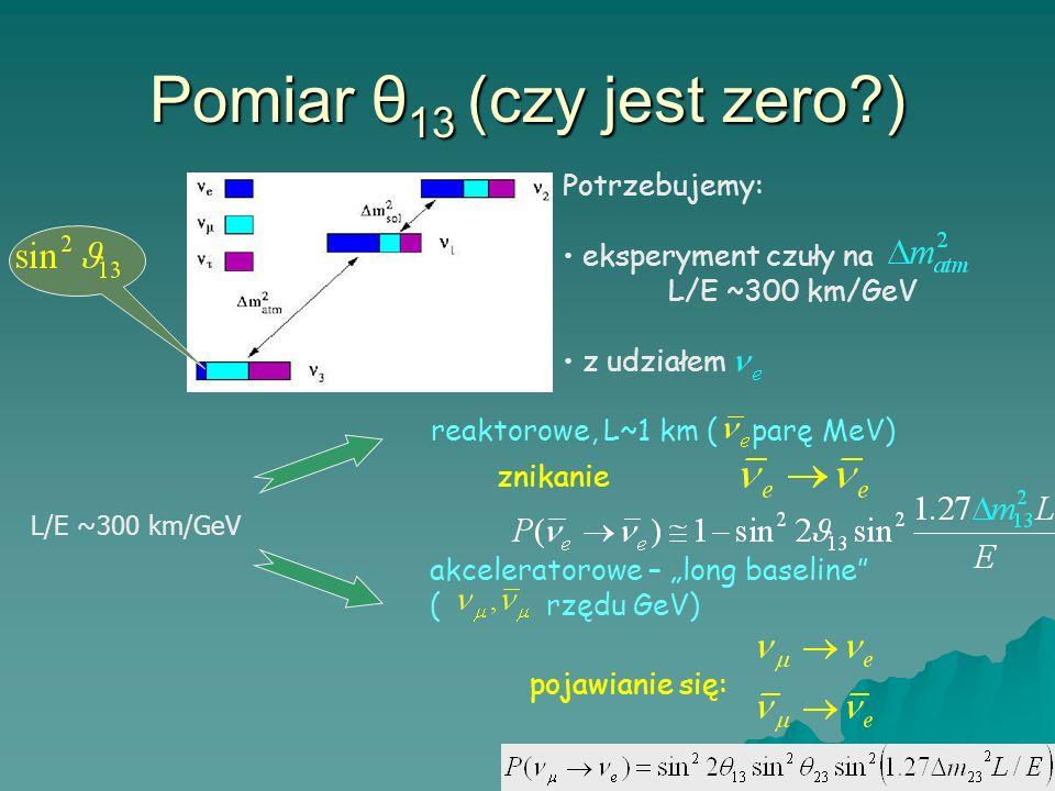 Potrzebujemy: eksperyment czuły na L/E ~300 km/GeV z udziałem reaktorowe, L~1 km ( parę MeV) akceleratorowe – long baseline ( rzędu GeV) pojawianie się: znikanie Pomiar θ 13 (czy jest zero?) L/E ~300 km/GeV