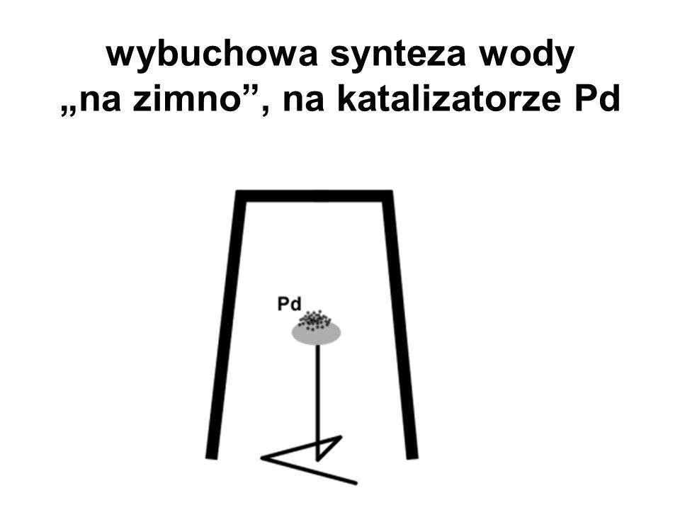 wybuchowa synteza wody na zimno, na katalizatorze Pd