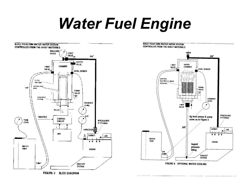 Water Fuel Engine