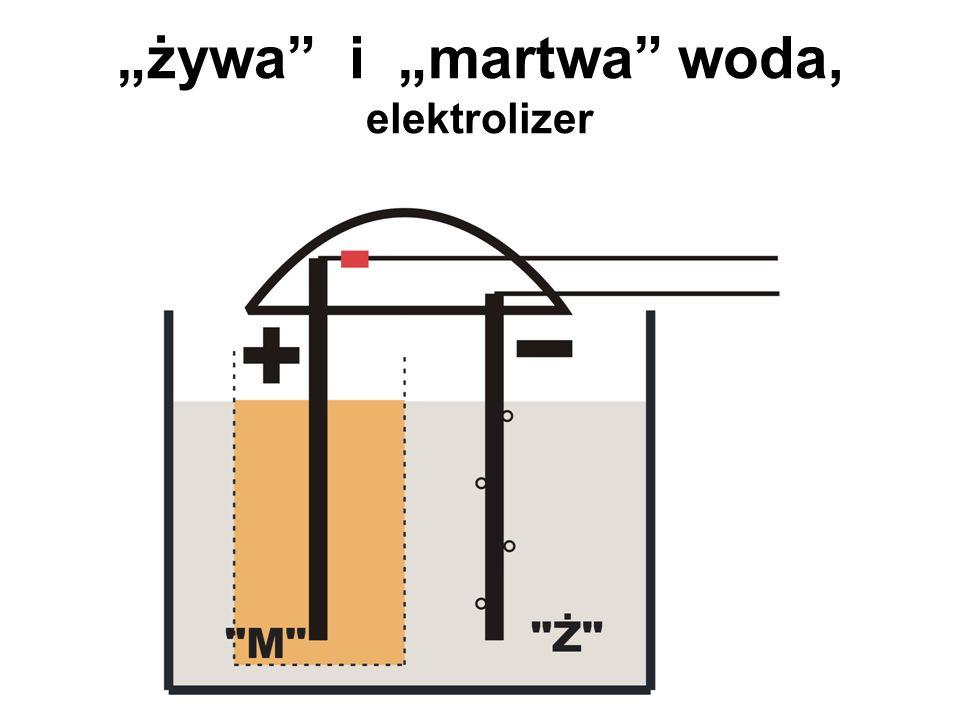 żywa i martwa woda, elektrolizer