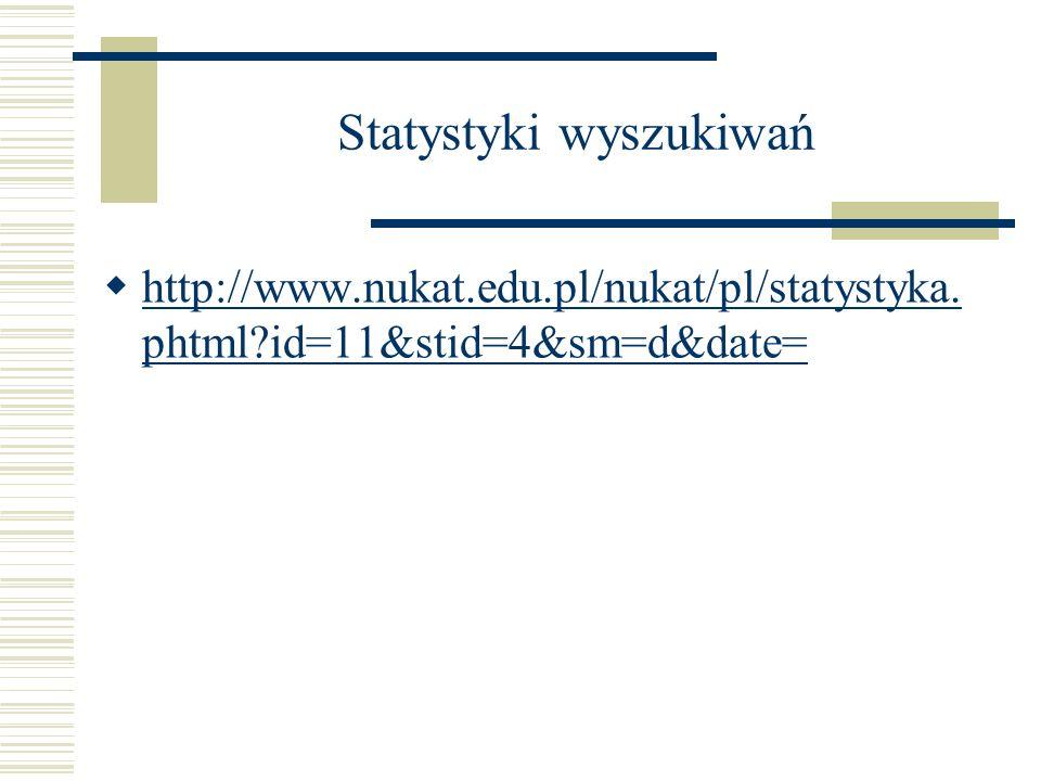 Statystyki wyszukiwań http://www.nukat.edu.pl/nukat/pl/statystyka.