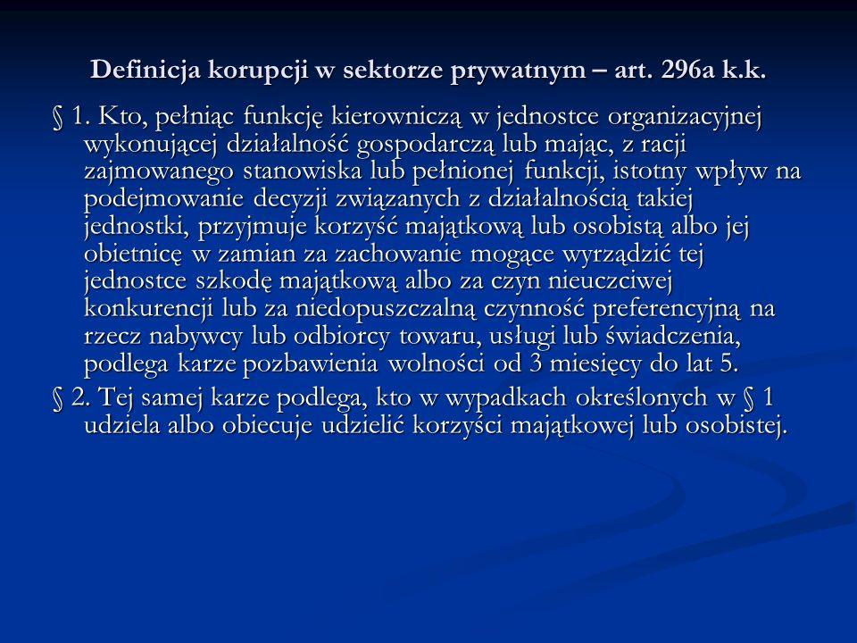 Definicja korupcji w sektorze prywatnym – art. 296a k.k. § 1. Kto, pełniąc funkcję kierowniczą w jednostce organizacyjnej wykonującej działalność gosp