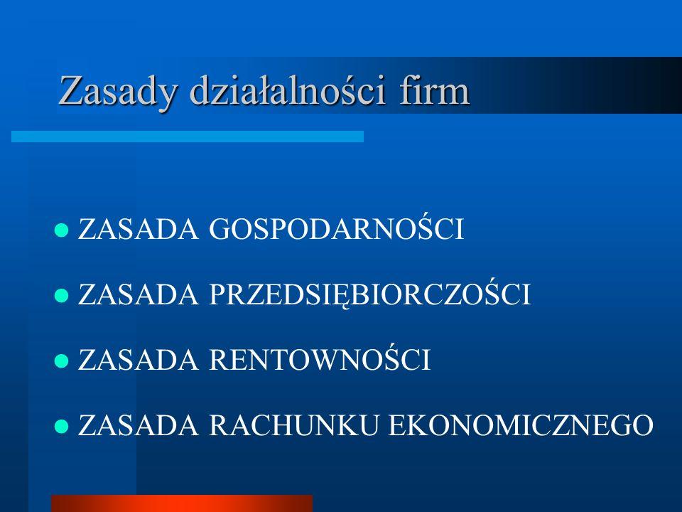 Zasady działalności firm ZASADA GOSPODARNOŚCI ZASADA PRZEDSIĘBIORCZOŚCI ZASADA RENTOWNOŚCI ZASADA RACHUNKU EKONOMICZNEGO