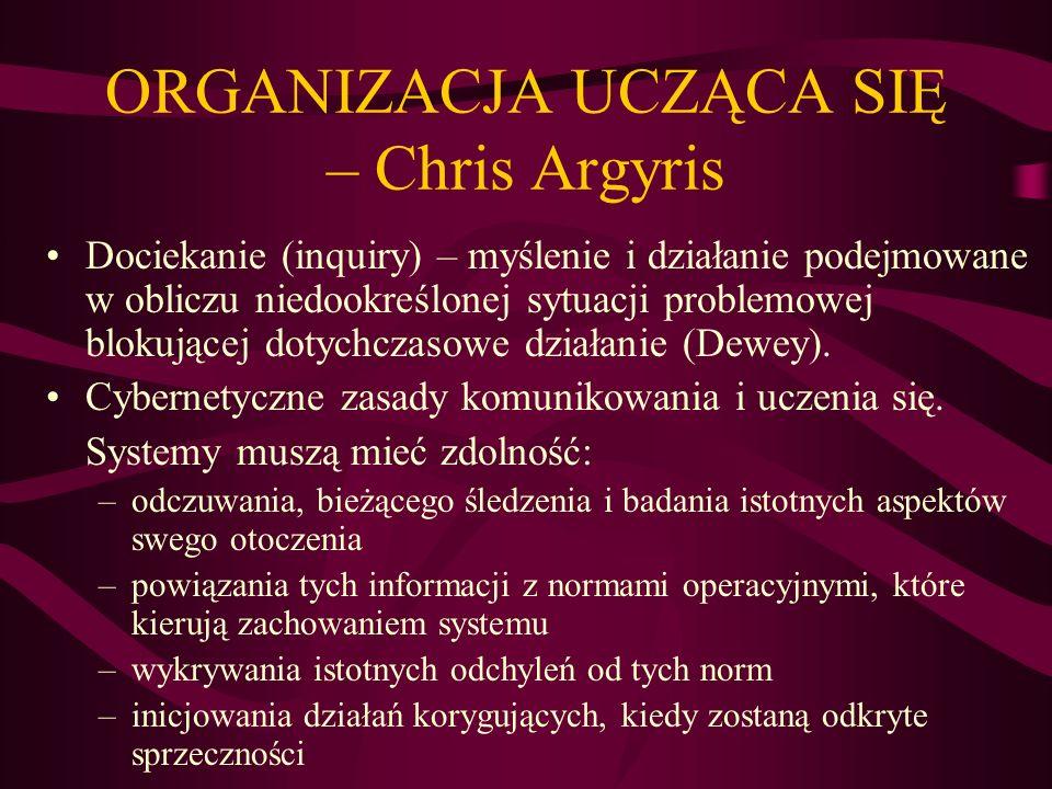 ORGANIZACJA UCZĄCA SIĘ – Chris Argyris Dociekanie (inquiry) – myślenie i działanie podejmowane w obliczu niedookreślonej sytuacji problemowej blokując